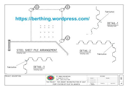 SPSP-work wethod (1)